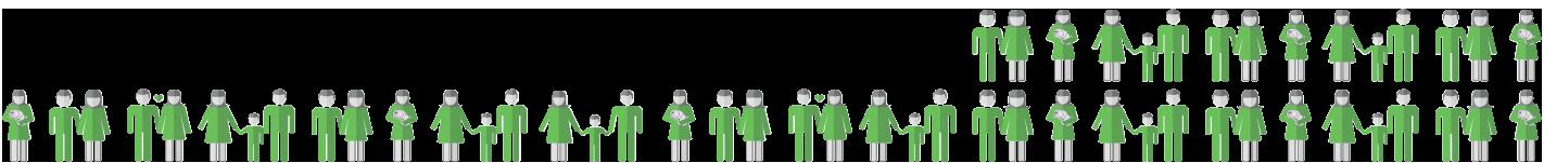 Ģimeņu ikonas | Cilmes šūnu banku alianse | LYL BioBank Hearts